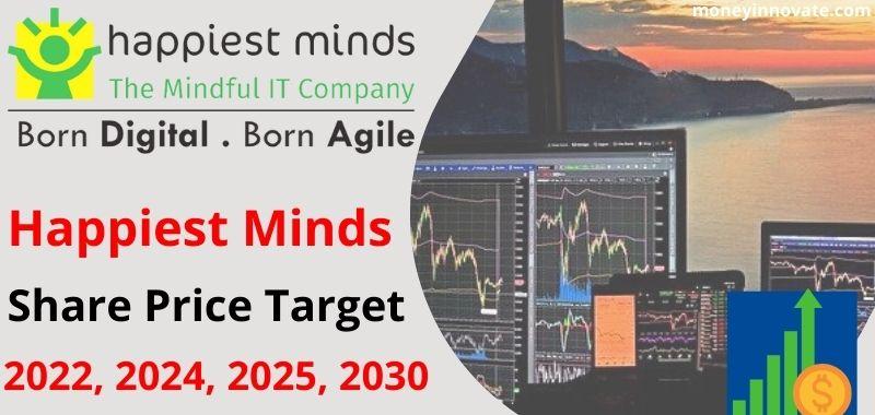 Happiest Minds Share Price Target 2022, 2024, 2025, 2030 High Return Stocks