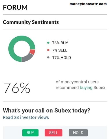 Is Subex a Good Buy