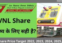 RVNL Share Price Target 2022, 2023, 2024, 2025, 2030